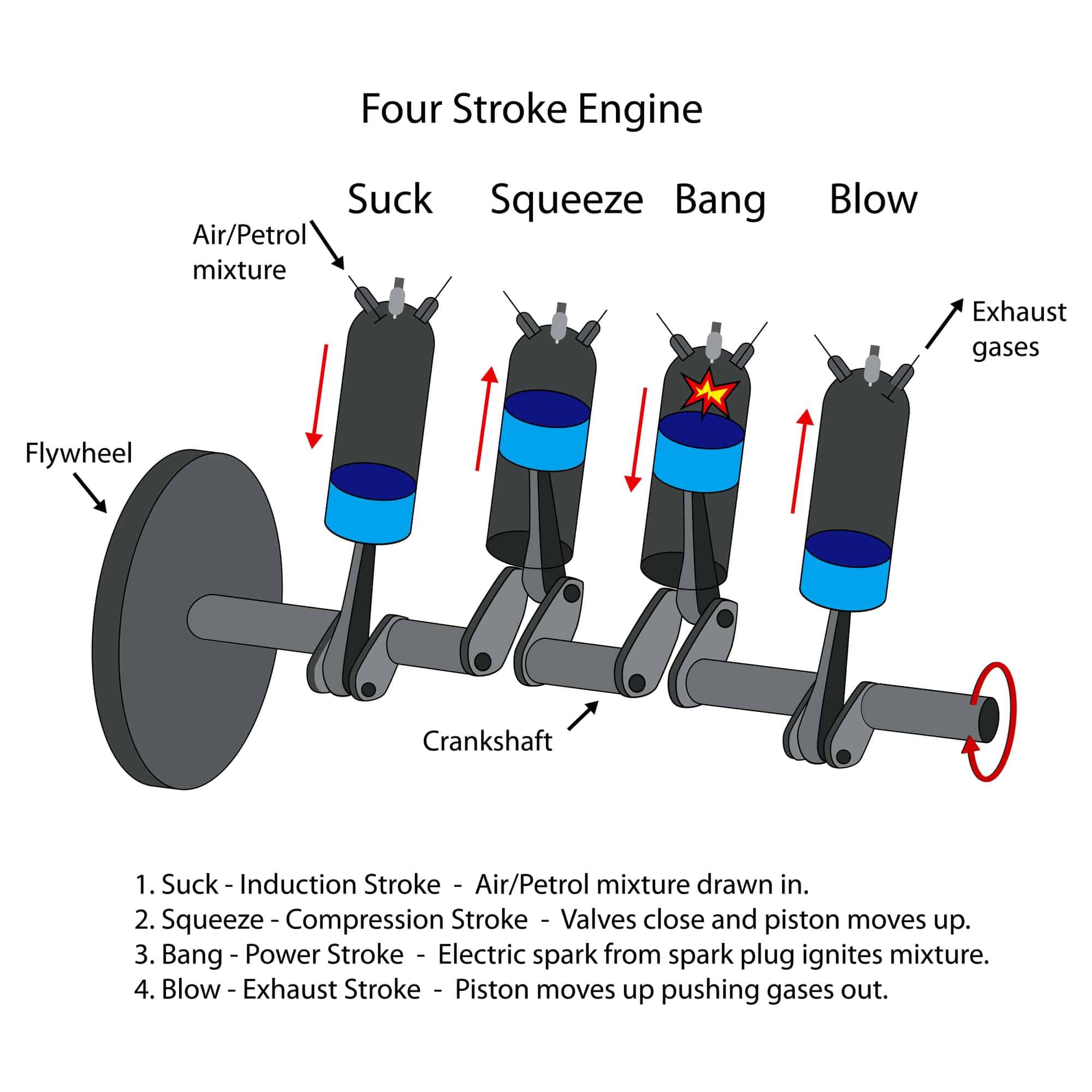 engine timing