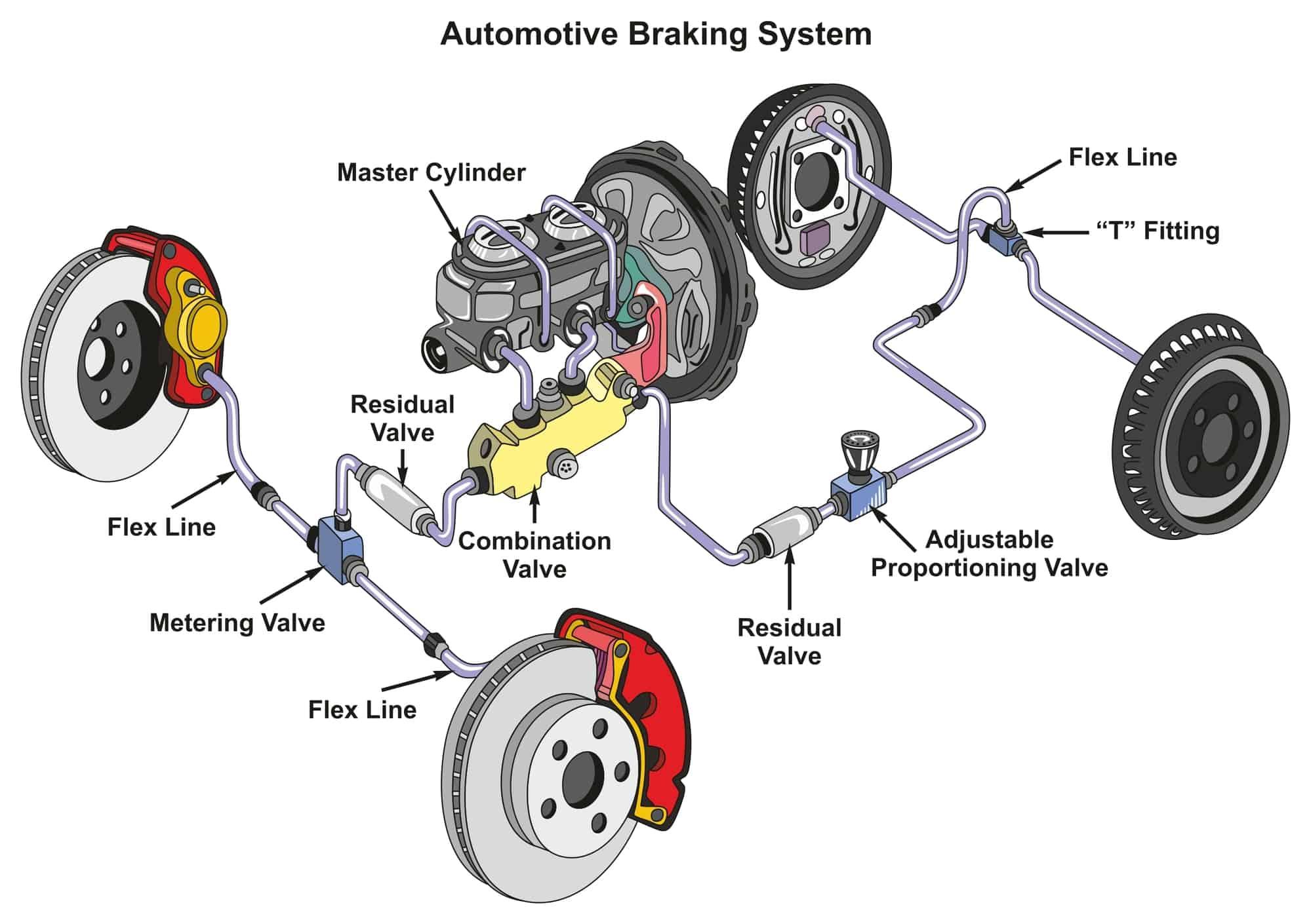 vehicle braking system